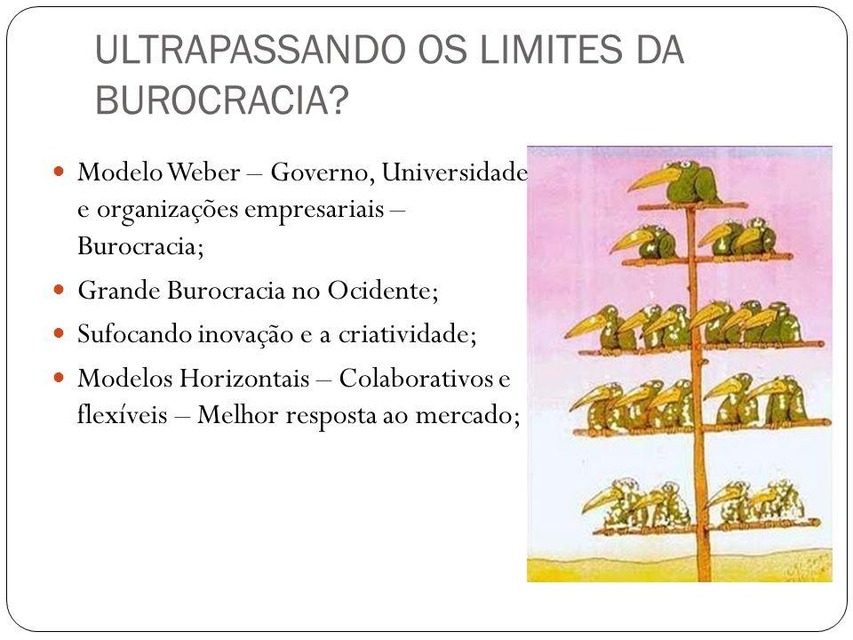 ULTRAPASSANDO OS LIMITES DA BUROCRACIA? Modelo Weber – Governo, Universidade e organizações empresariais – Burocracia; Grande Burocracia no Ocidente;