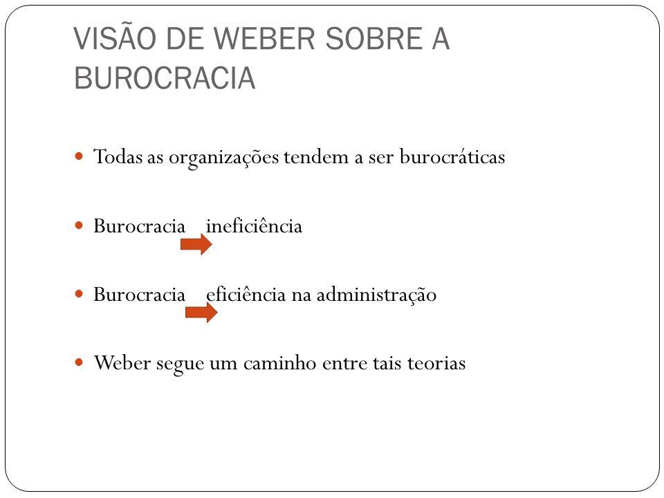 VISÃO DE WEBER SOBRE A BUROCRACIA A burocracia é um elemento de racionalização A burocracia direciona os esforços da população para objetivos das instituições A expansão da burocracia é inevitável Contudo a burocracia possui muita falhas devido à imperfeições inerentes ao sistema