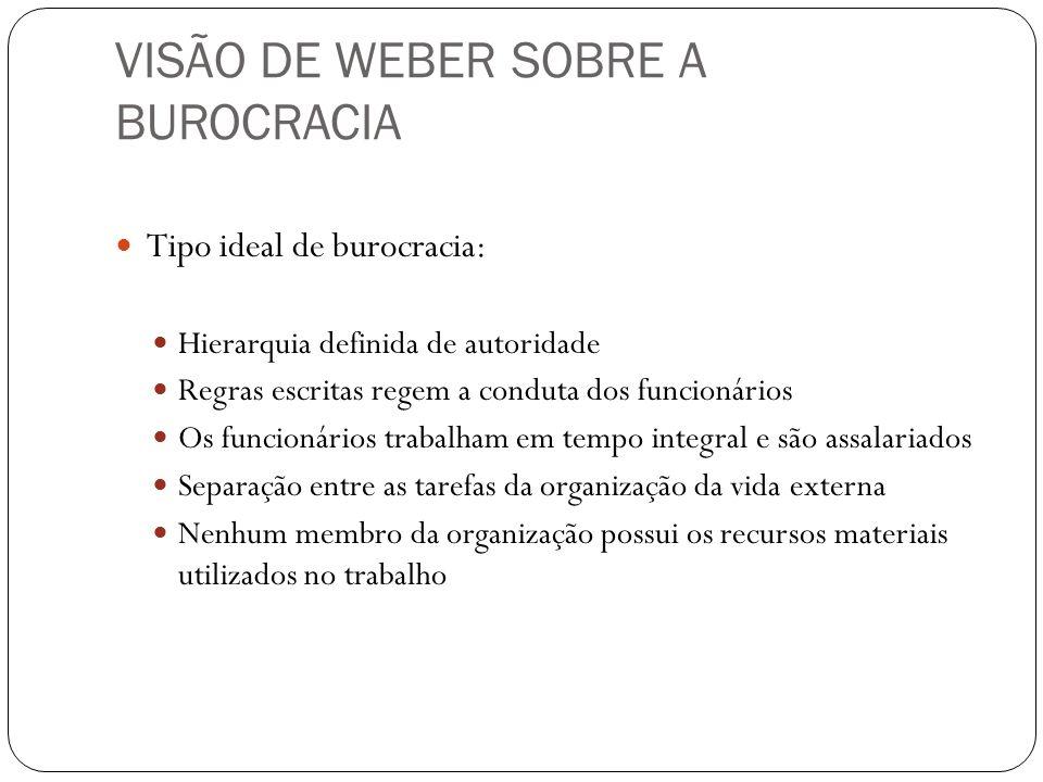 VISÃO DE WEBER SOBRE A BUROCRACIA Tipo ideal de burocracia: Hierarquia definida de autoridade Regras escritas regem a conduta dos funcionários Os func