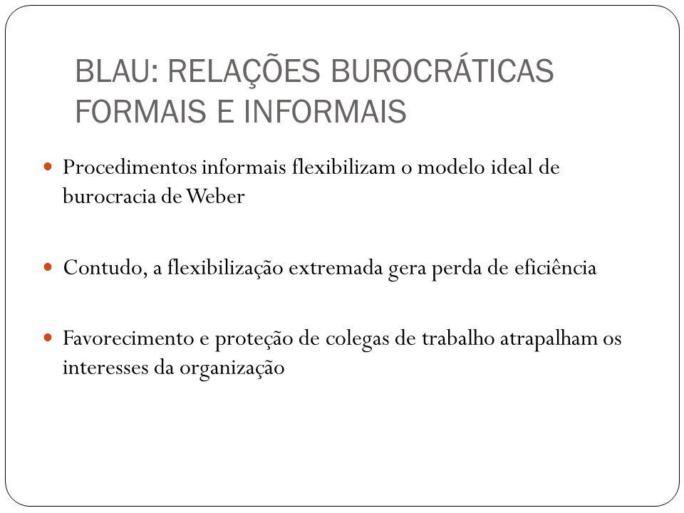 BLAU: RELAÇÕES BUROCRÁTICAS FORMAIS E INFORMAIS Procedimentos informais flexibilizam o modelo ideal de burocracia de Weber Contudo, a flexibilização e