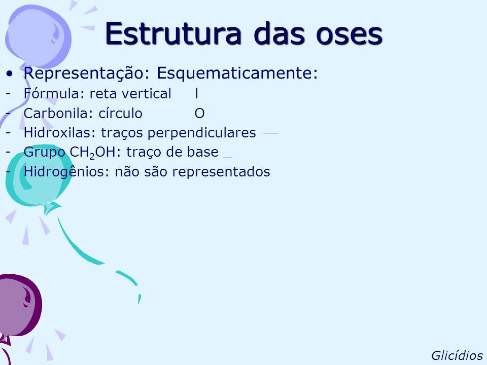 Estrutura das oses Representação: Esquematicamente: -Fórmula: reta vertical l -Carbonila: círculo O -Hidroxilas: traços perpendiculares -Grupo CH 2 OH