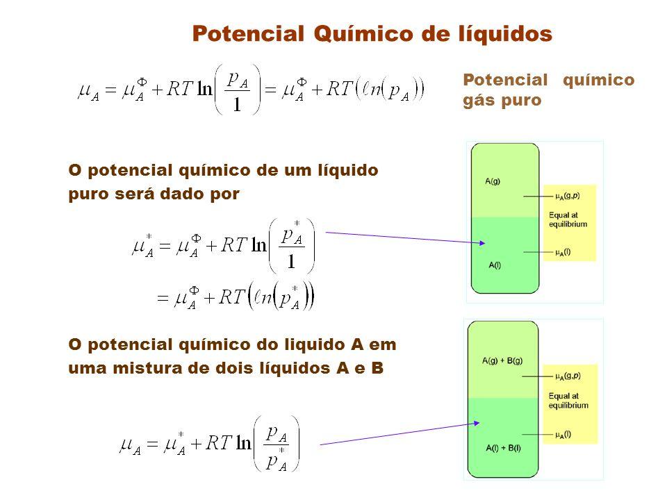 Potencial Químico de líquidos Potencial químico gás puro O potencial químico de um líquido puro será dado por O potencial químico do liquido A em uma mistura de dois líquidos A e B