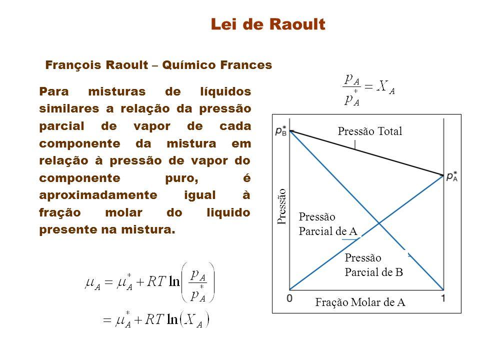Lei de Raoult Para misturas de líquidos similares a relação da pressão parcial de vapor de cada componente da mistura em relação à pressão de vapor do componente puro, é aproximadamente igual à fração molar do liquido presente na mistura.