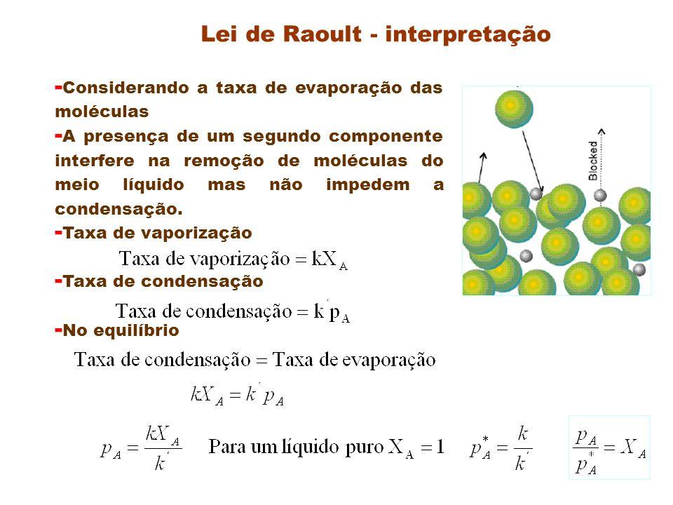 Lei de Raoult - interpretação - Considerando a taxa de evaporação das moléculas - A presença de um segundo componente interfere na remoção de moléculas do meio líquido mas não impedem a condensação.