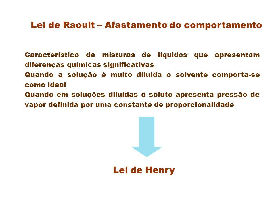 Lei de Raoult – Afastamento do comportamento Característico de misturas de líquidos que apresentam diferenças químicas significativas Quando a solução é muito diluída o solvente comporta-se como ideal Quando em soluções diluídas o soluto apresenta pressão de vapor definida por uma constante de proporcionalidade Lei de Henry