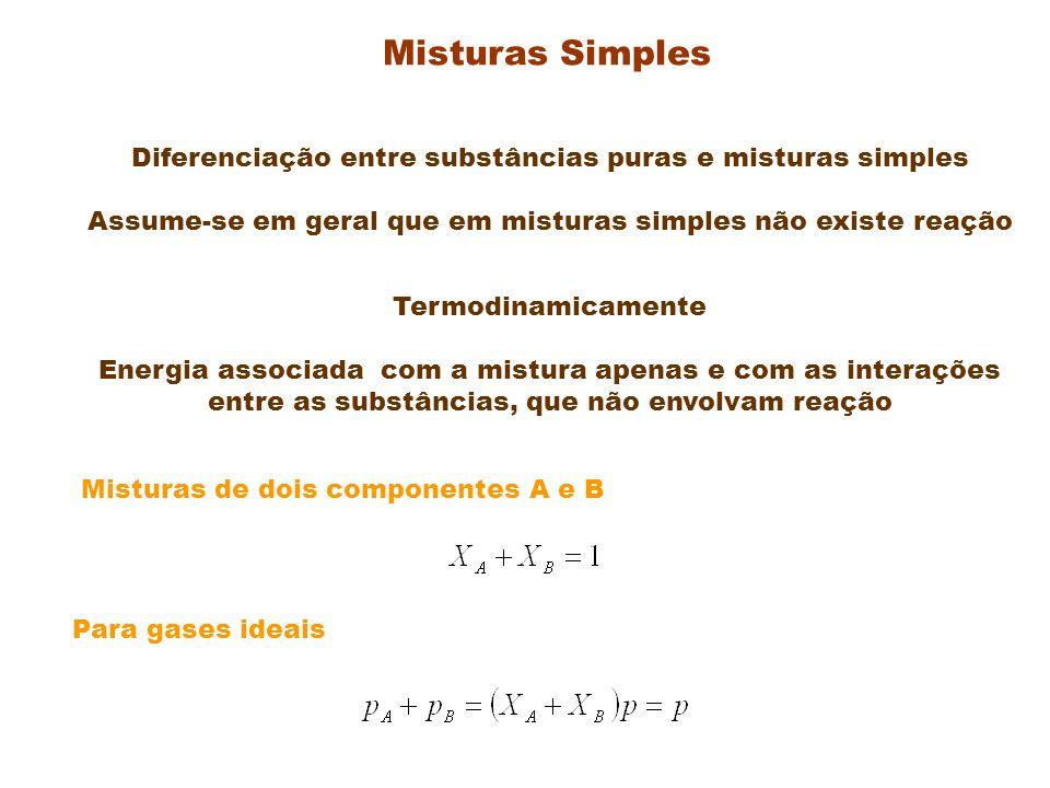 Efeito da Temperatura no Equilíbrio - G/RT = lnK então dlnK /dT =- (1/R)(d( G /T)/dT) Relembre a equação de Gibbs-Helmhotz (Cap.