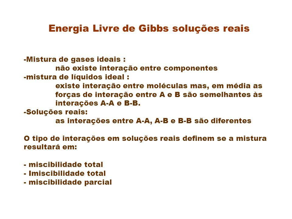 Energia Livre de Gibbs soluções reais -Mistura de gases ideais : não existe interação entre componentes -mistura de líquidos ideal : existe interação entre moléculas mas, em média as forças de interação entre A e B são semelhantes às interações A-A e B-B.
