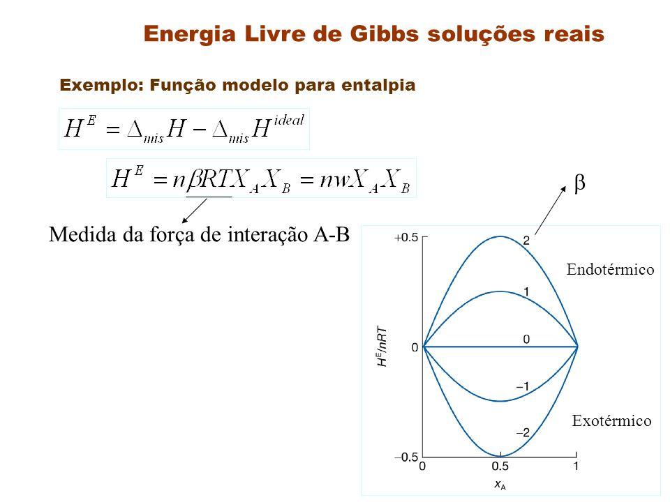 Energia Livre de Gibbs soluções reais Exemplo: Função modelo para entalpia Medida da força de interação A-B Endotérmico Exotérmico