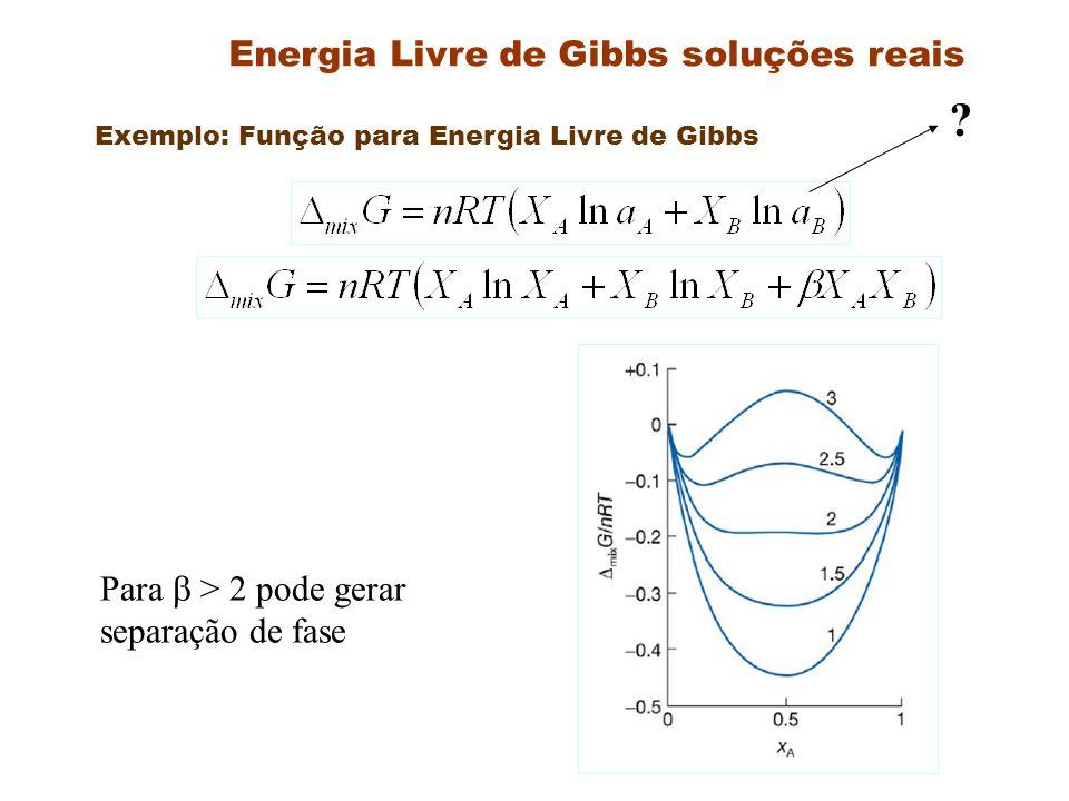 Energia Livre de Gibbs soluções reais Exemplo: Função para Energia Livre de Gibbs Para > 2 pode gerar separação de fase
