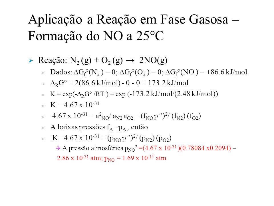 Aplicação a Reação em Fase Gasosa – Formação do NO a 25°C Reação: N 2 (g) + O 2 (g) 2NO(g) » Dados: G f °(N 2 ) = 0; G f °(O 2 ) = 0; G f °(NO ) = +86.6 kJ/mol R G° = 2(86.6 kJ/mol) - 0 - 0 = 173.2 kJ/mol » K = exp(- R G° /RT ) = exp (- 173.2 kJ/mol/(2.48 kJ/mol)) » K = 4.67 x 10 -31 » 4.67 x 10 -31 = a 2 NO / a N2 a O2 = (f NO p °) 2 / (f N2 ) (f O2 ) » A baixas pressões f A =p A, então » K= 4.67 x 10 -31 = (p NO p °) 2 / (p N2 ) (p O2 ) A pressão atmosférica p NO 2 =(4.67 x 10 -31 )(0.78084 x0.2094) = 2.86 x 10 -31 atm; p NO = 1.69 x 10 -15 atm