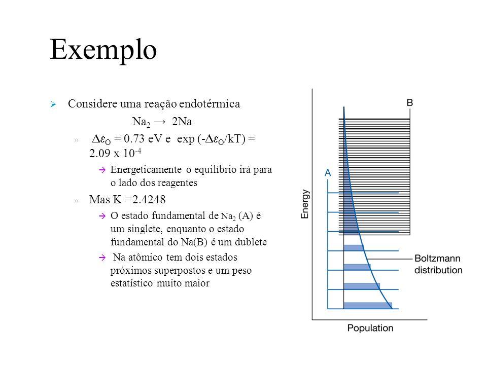 Exemplo Considere uma reação endotérmica Na 2 2Na » O = 0.73 eV e exp (- O /kT) = 2.09 x 10 -4 Energeticamente o equilíbrio irá para o lado dos reagentes » Mas K =2.4248 O estado fundamental de Na 2 (A) é um singlete, enquanto o estado fundamental do Na(B) é um dublete Na atômico tem dois estados próximos superpostos e um peso estatístico muito maior