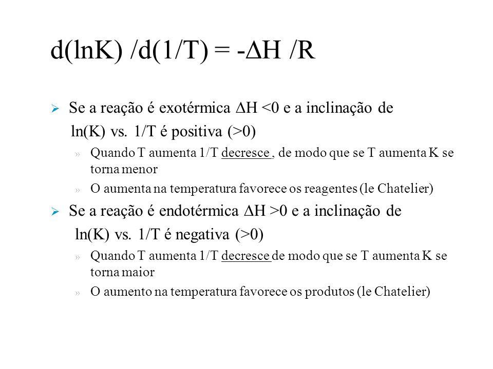 d(lnK) /d(1/T) = - H /R Se a reação é exotérmica H <0 e a inclinação de ln(K) vs.