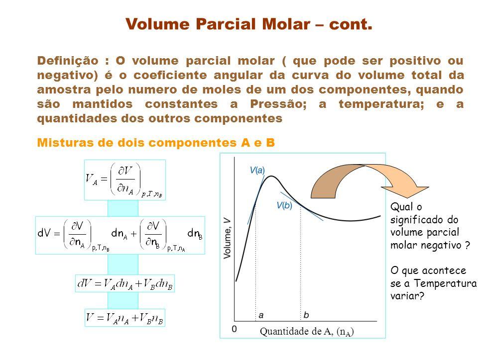 Estimativa de K a Diferentes Temperaturas dlnK /d(1/T) = - H /R Integrando entre 1/T 1 e 1/T 2 » lnK 2 - lnK 1 = H /R (1/T 2 - 1/T 1 ) Considerando que H não varia muito com T » Para N 2 O 4 (g) 2NO 2 (g) a 298 K, K= 0.15 » Qual o valor a 100°C (398K).