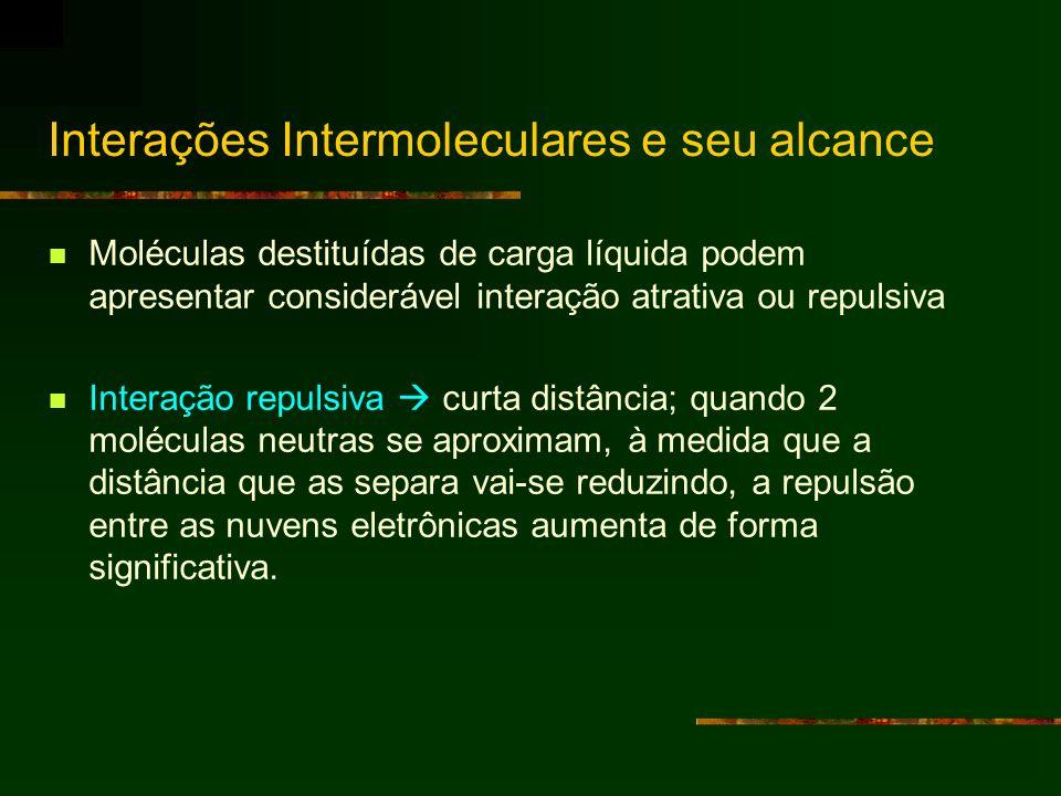 Moléculas destituídas de carga líquida podem apresentar considerável interação atrativa ou repulsiva Interação repulsiva curta distância; quando 2 mol