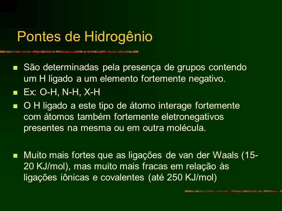 Pontes de Hidrogênio São determinadas pela presença de grupos contendo um H ligado a um elemento fortemente negativo. Ex: O-H, N-H, X-H O H ligado a e