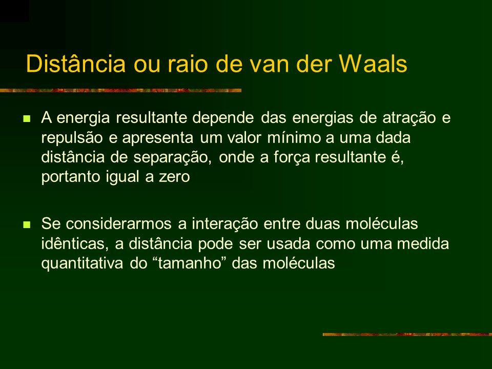Distância ou raio de van der Waals A energia resultante depende das energias de atração e repulsão e apresenta um valor mínimo a uma dada distância de