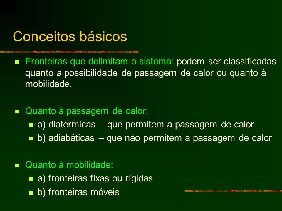 Conceitos básicos Fronteiras que delimitam o sistema: podem ser classificadas quanto a possibilidade de passagem de calor ou quanto à mobilidade. Quan