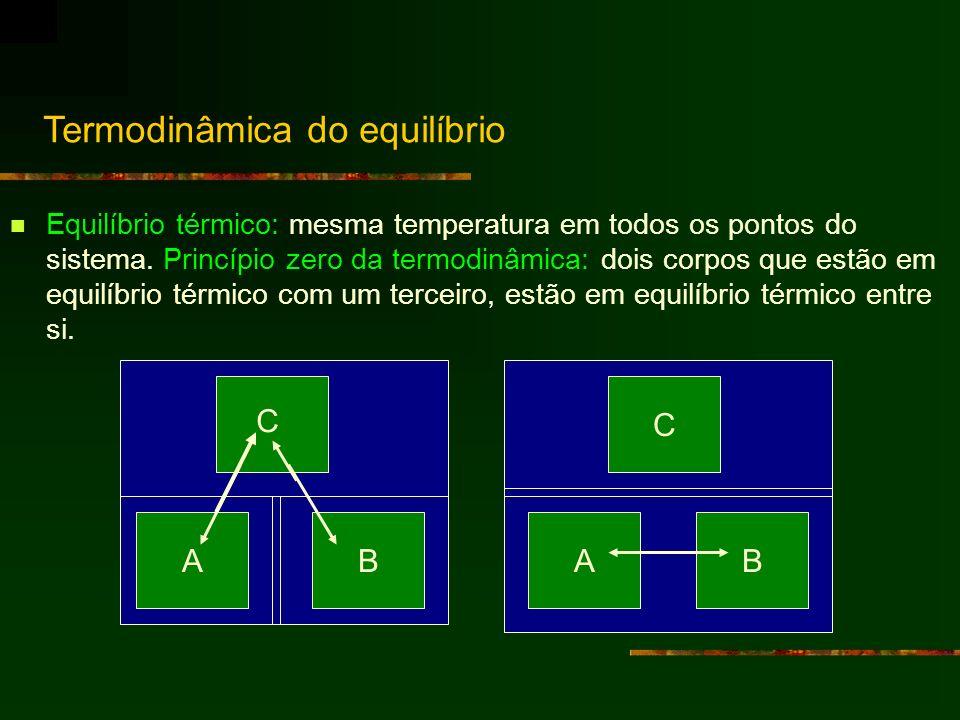 Termodinâmica do equilíbrio Equilíbrio térmico: mesma temperatura em todos os pontos do sistema. Princípio zero da termodinâmica: dois corpos que estã
