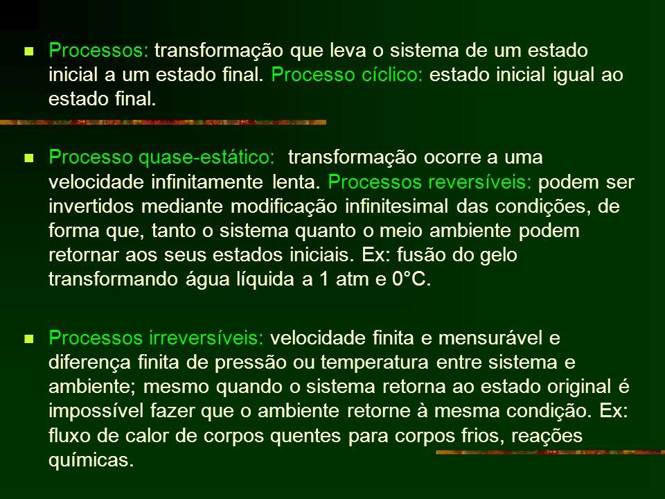 Processos: transformação que leva o sistema de um estado inicial a um estado final. Processo cíclico: estado inicial igual ao estado final. Processo q