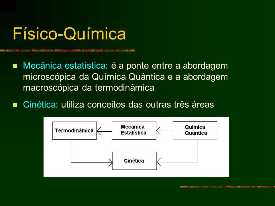 Processos: transformação que leva o sistema de um estado inicial a um estado final.