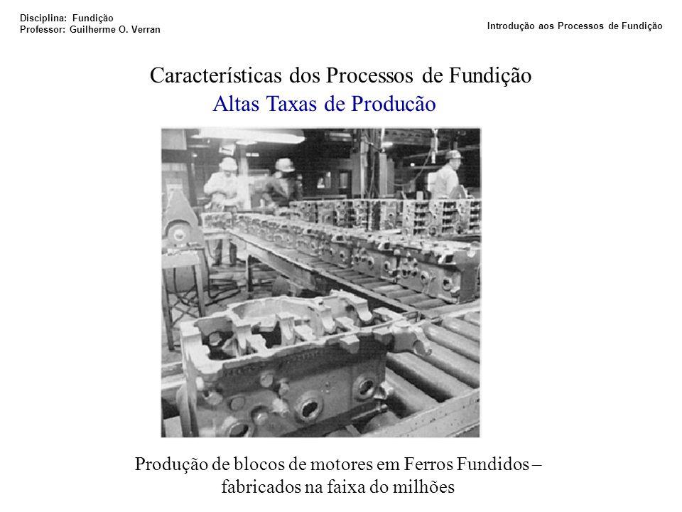 Características dos Processos de Fundição Altas Taxas de Produção Produção de blocos de motores em Ferros Fundidos – fabricados na faixa do milhões Di