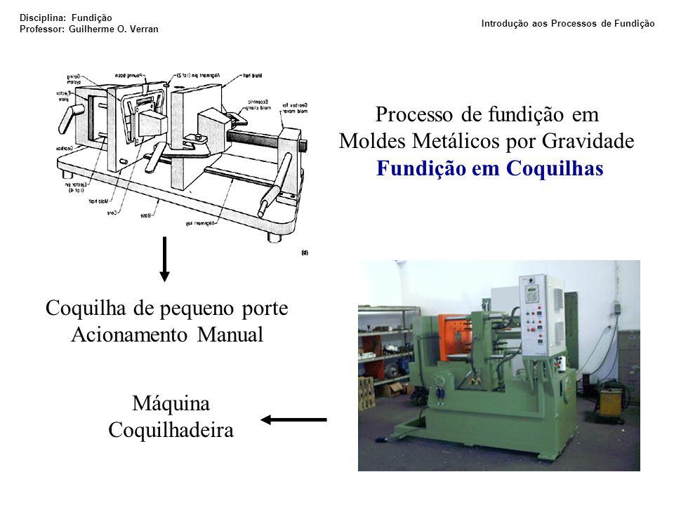 Processo de fundição em Moldes Metálicos por Gravidade Fundição em Coquilhas Coquilha de pequeno porte Acionamento Manual Máquina Coquilhadeira Discip
