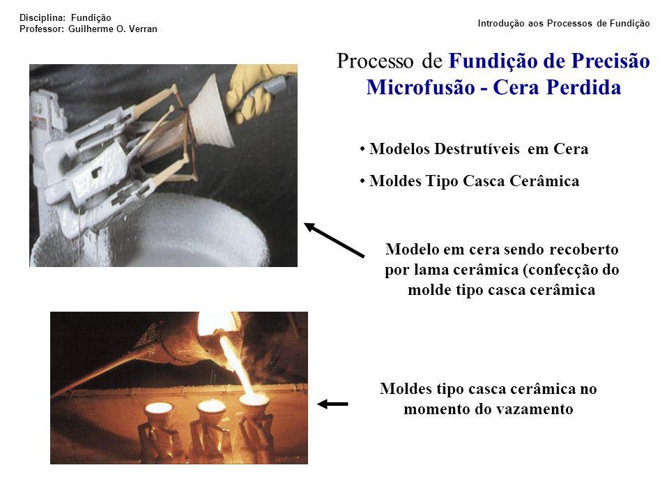 Processo de Fundição de Precisão Microfusão - Cera Perdida Modelos Destrutíveis em Cera Moldes Tipo Casca Cerâmica Moldes tipo casca cerâmica no momen