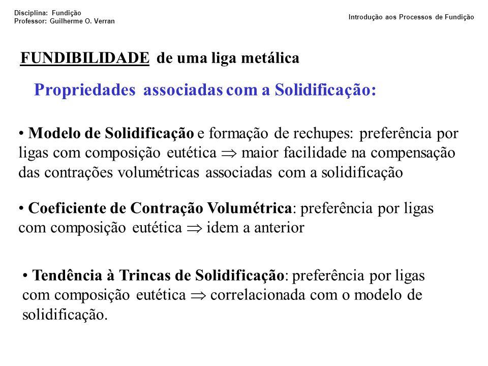 Modelo de Solidificação e formação de rechupes: preferência por ligas com composição eutética maior facilidade na compensação das contrações volumétri
