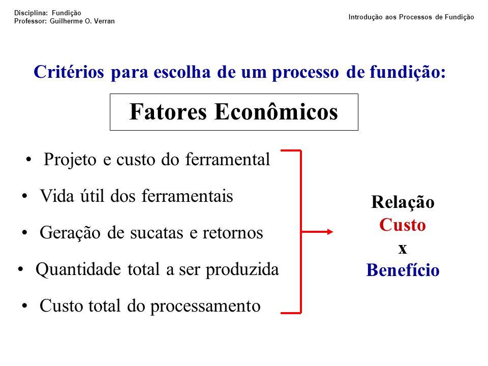 Critérios para escolha de um processo de fundição: Fatores Econômicos Projeto e custo do ferramental Vida útil dos ferramentais Geração de sucatas e r