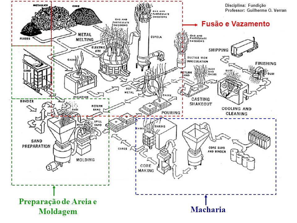 Fundição de um molde de grande porte (grande parte do molde está enterrada no chão da fábrica).