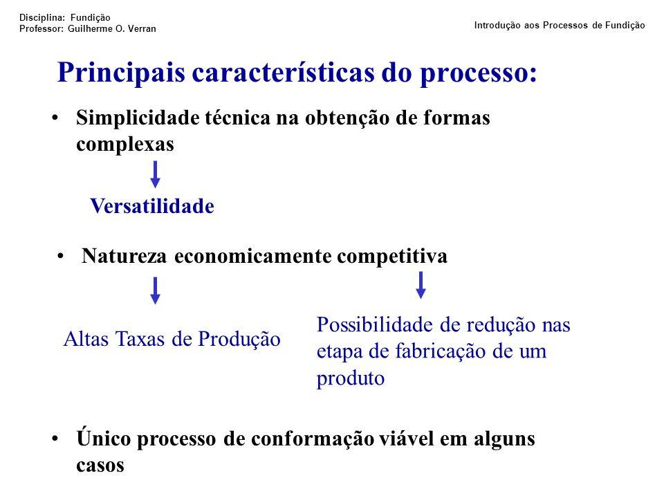 Principais características do processo: Natureza economicamente competitiva Único processo de conformação viável em alguns casos Simplicidade técnica