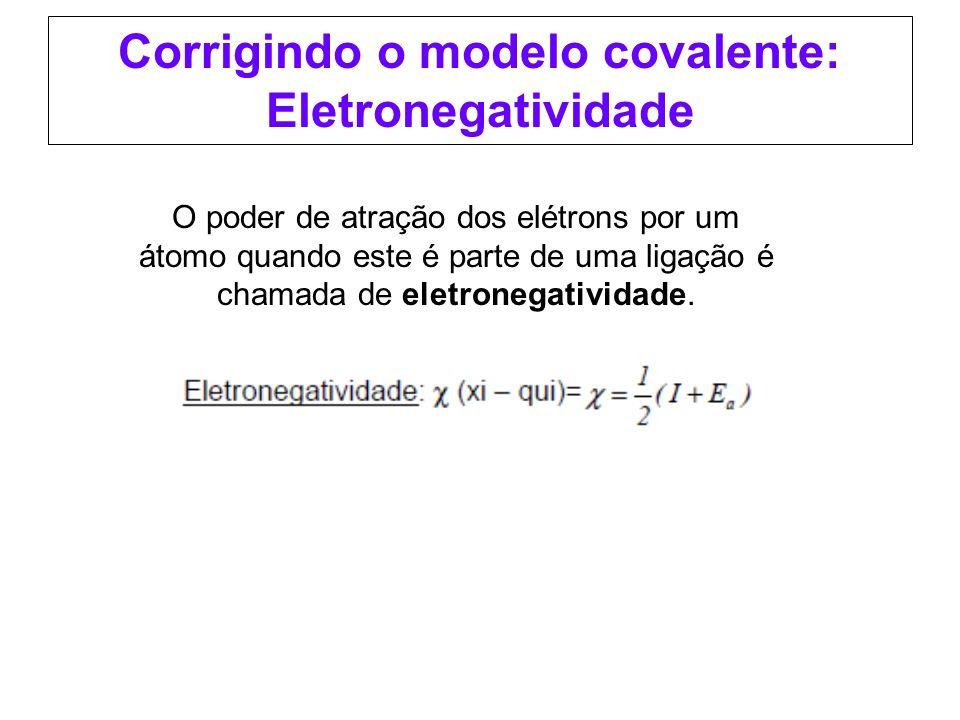 Corrigindo o modelo covalente: Eletronegatividade O poder de atração dos elétrons por um átomo quando este é parte de uma ligação é chamada de eletron