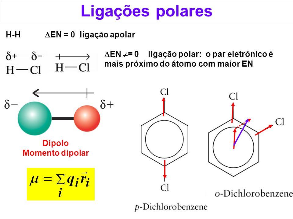 Ligações polares H-H EN = 0 ligação apolar EN = 0 ligação polar: o par eletrônico é mais próximo do átomo com maior EN Dipolo Momento dipolar