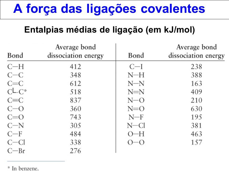 A força das ligações covalentes Entalpias médias de ligação (em kJ/mol)