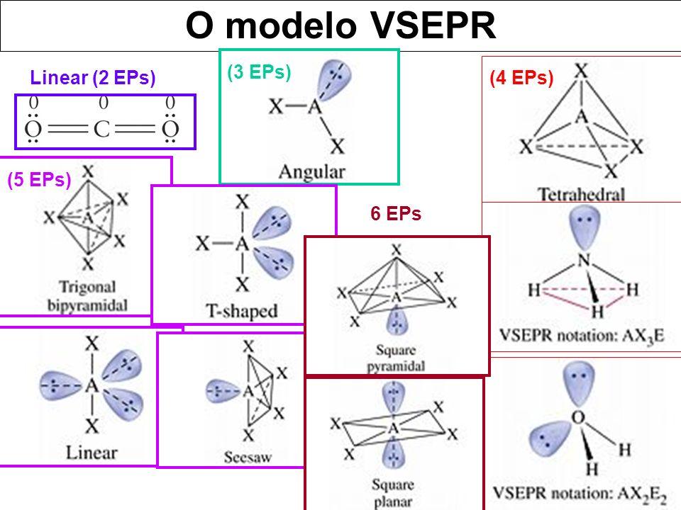 O modelo VSEPR Linear (2 EPs) (3 EPs) (4 EPs) (5 EPs) 6 EPs