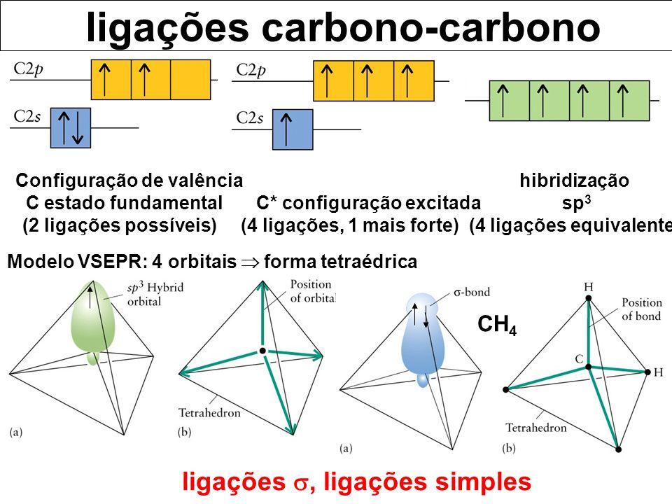 ligações carbono-carbono Configuração de valência hibridização C estado fundamental C* configuração excitada sp 3 (2 ligações possíveis) (4 ligações,