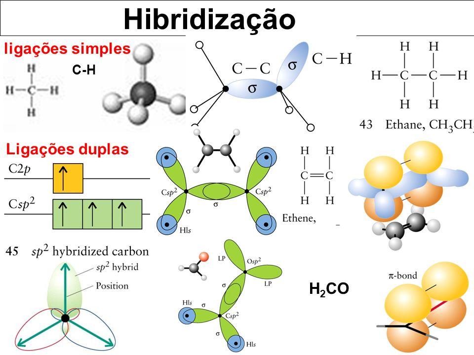 Hibridização ligações simples Ligações duplas C-H H 2 CO