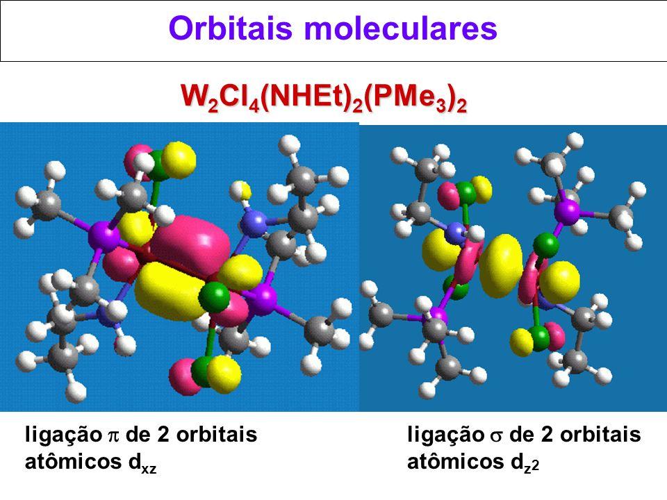 Orbitais moleculares W 2 Cl 4 (NHEt) 2 (PMe 3 ) 2 ligação de 2 orbitais atômicos d xz ligação de 2 orbitais atômicos d z 2