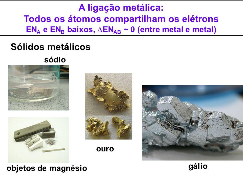 A ligação metálica: Todos os átomos compartilham os elétrons EN A e EN B baixos, EN AB ~ 0 (entre metal e metal) Sólidos metálicos gálio ouro sódio ob