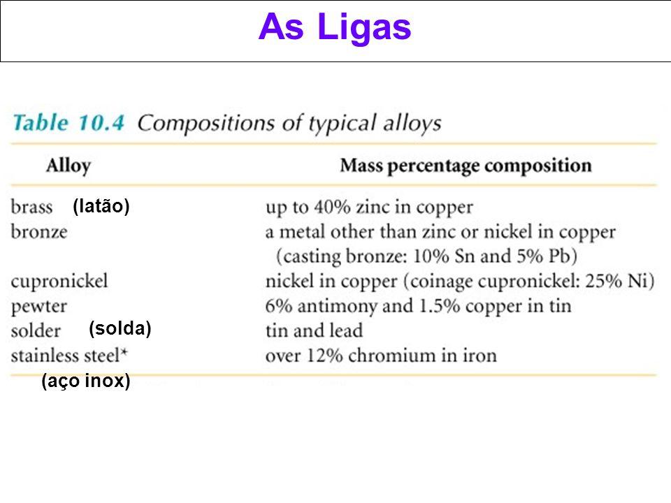 As Ligas (latão) (solda) (aço inox)