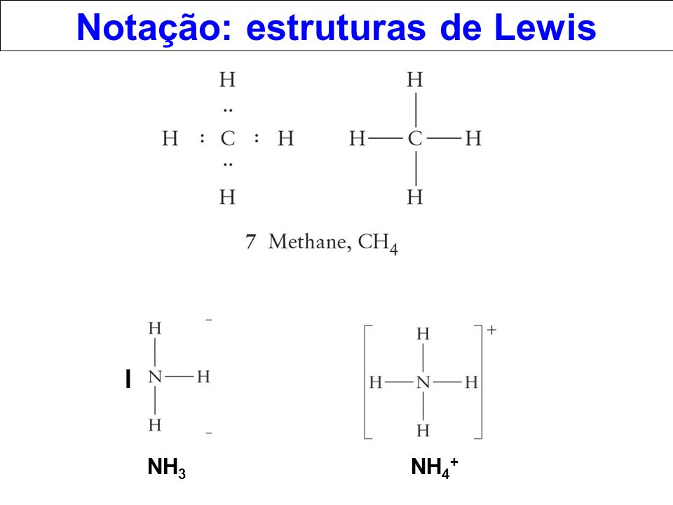 Notação: estruturas de Lewis l NH 3 NH 4 +
