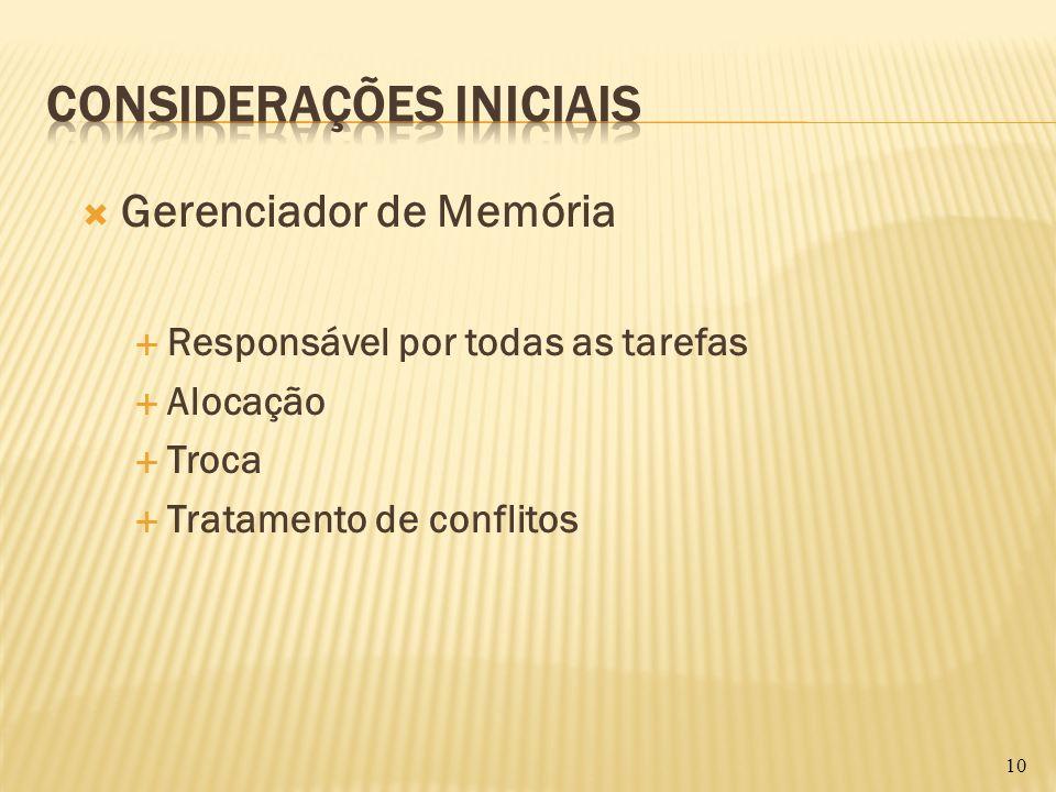 Gerenciador de Memória Responsável por todas as tarefas Alocação Troca Tratamento de conflitos 10