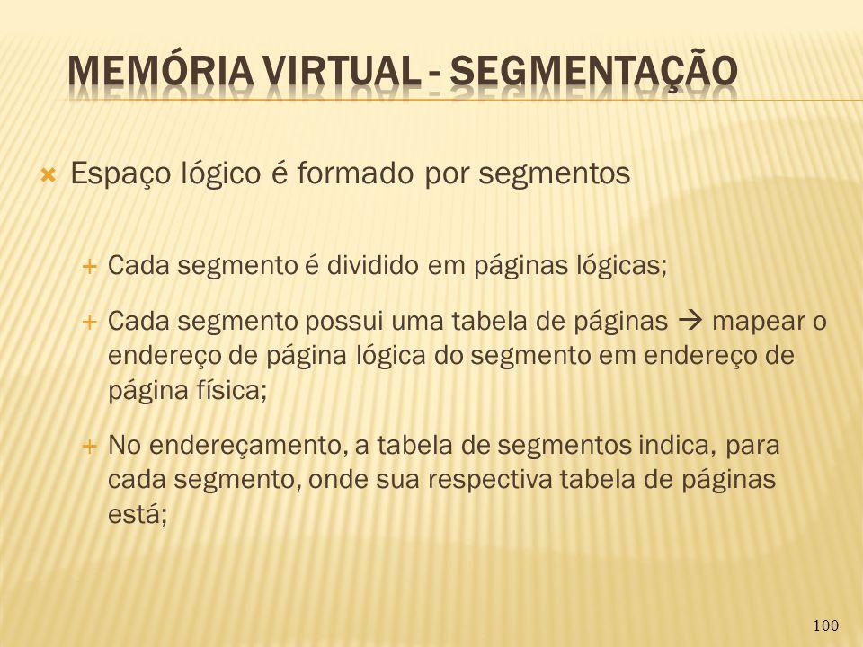 Espaço lógico é formado por segmentos Cada segmento é dividido em páginas lógicas; Cada segmento possui uma tabela de páginas mapear o endereço de pág