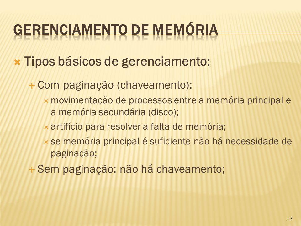 Tipos básicos de gerenciamento: Com paginação (chaveamento): movimentação de processos entre a memória principal e a memória secundária (disco); artif
