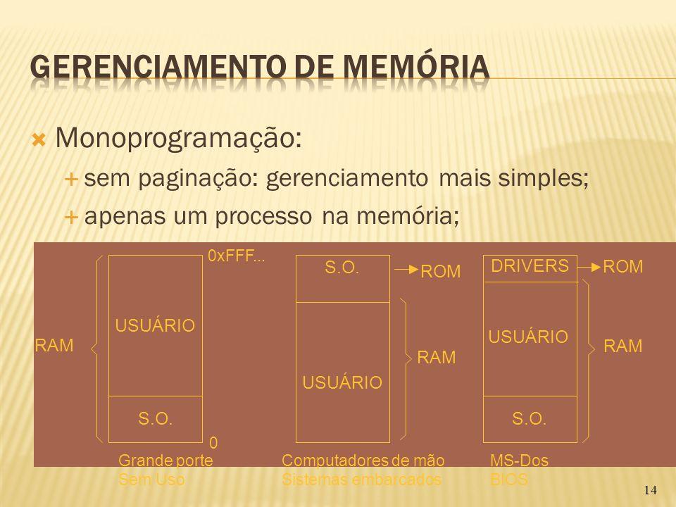 Monoprogramação: sem paginação: gerenciamento mais simples; apenas um processo na memória; 14 USUÁRIO 0 0xFFF... RAM S.O. USUÁRIO DRIVERS USUÁRIO S.O.