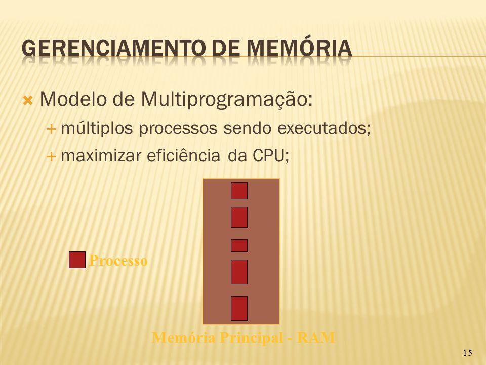Modelo de Multiprogramação: múltiplos processos sendo executados; maximizar eficiência da CPU; 15 Memória Principal - RAM Processo