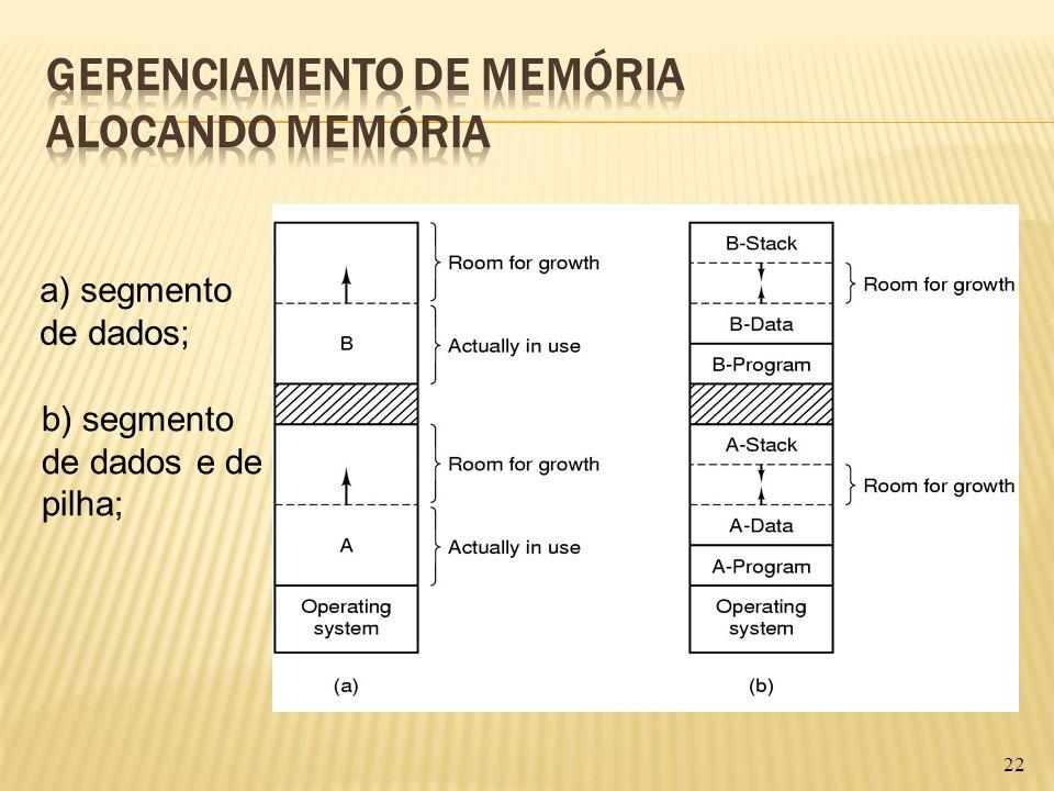 22 a) segmento de dados; b) segmento de dados e de pilha;
