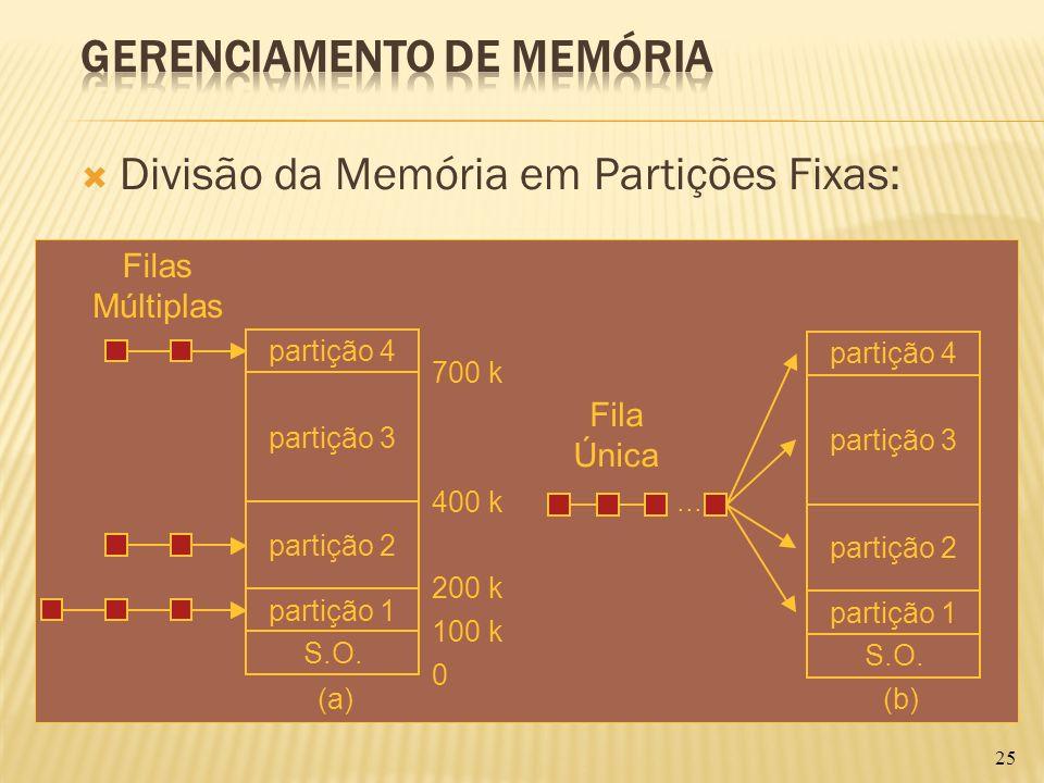 Divisão da Memória em Partições Fixas: 25 partição 4 partição 3 partição 2 partição 1 S.O. 0 100 k 200 k 400 k 700 k partição 4 partição 3 partição 2