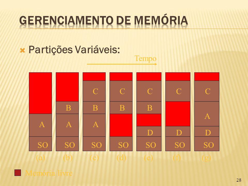 Partições Variáveis: 28 SO A (a) SO A (b) B SO A (c) B C SO (d) B C SO (e) B C D SO (f) C D SO (g) C D A Tempo Memória livre