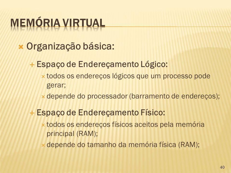 Organização básica: Espaço de Endereçamento Lógico: todos os endereços lógicos que um processo pode gerar; depende do processador (barramento de ender